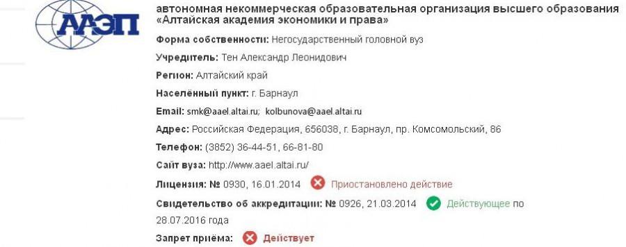 ААЭП приостановили действие лицензии.