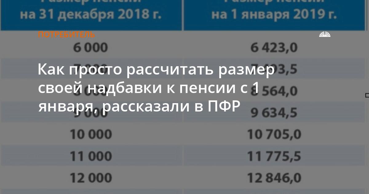 Как рассчитать надбавку к пенсии с 1 января пермский пенсионный фонд личный кабинет